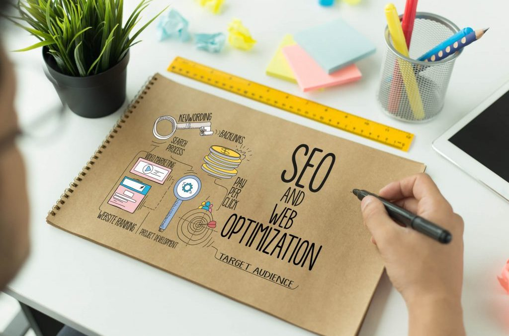 Cinq façons d'attirer plus de clients sur votre site Web